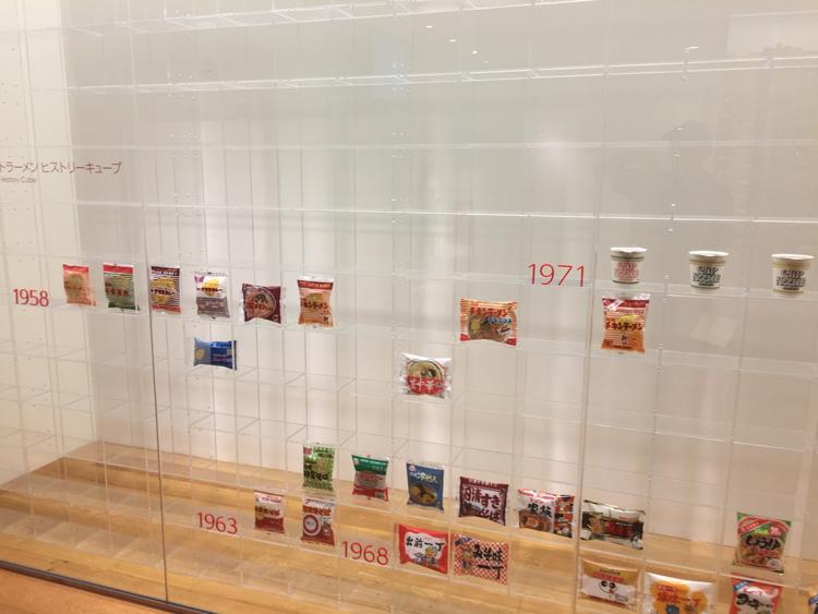 カップヌードルやインスタントラーメンの歴史の展示
